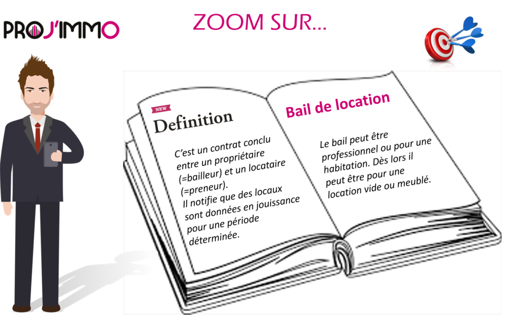 Le bail de location